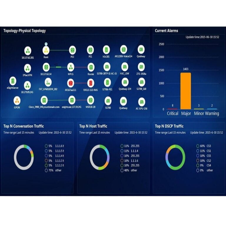 Huawei eSight Unified Management System